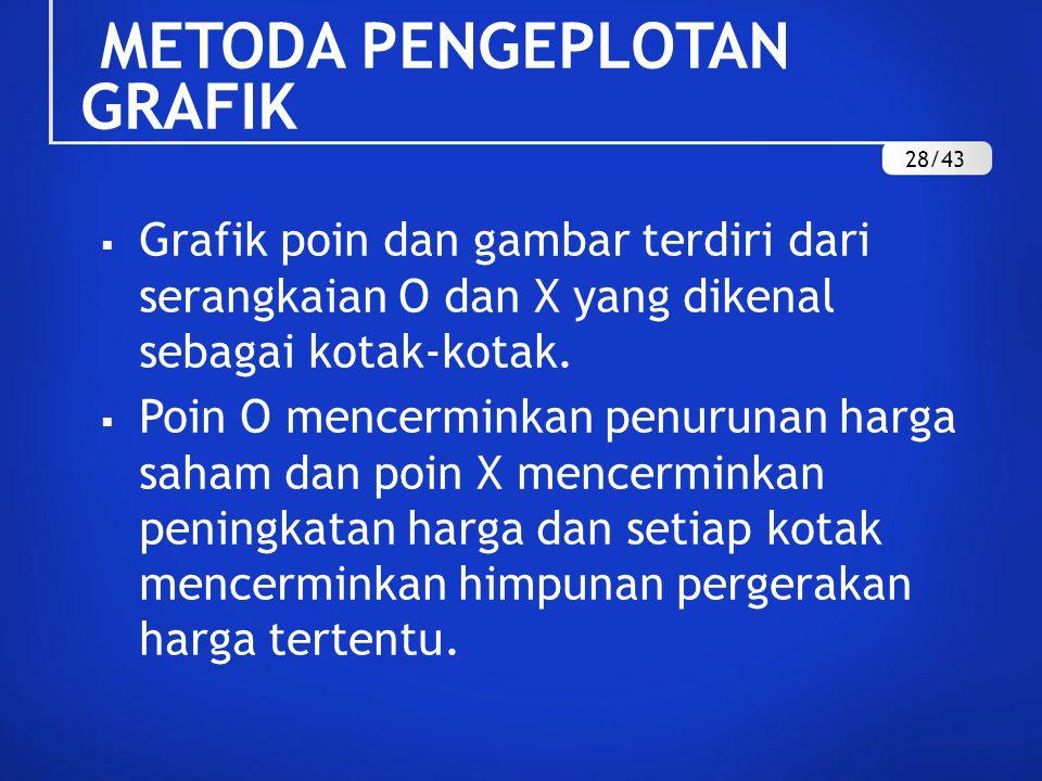 METODA PENGEPLOTAN GRAFIK