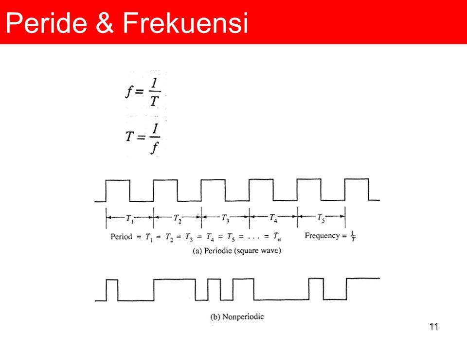 Peride & Frekuensi