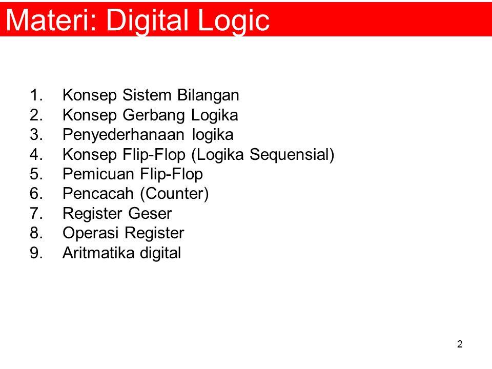 Materi: Digital Logic Konsep Sistem Bilangan Konsep Gerbang Logika