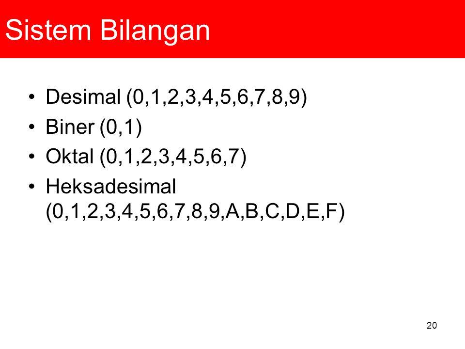 Sistem Bilangan Desimal (0,1,2,3,4,5,6,7,8,9) Biner (0,1)