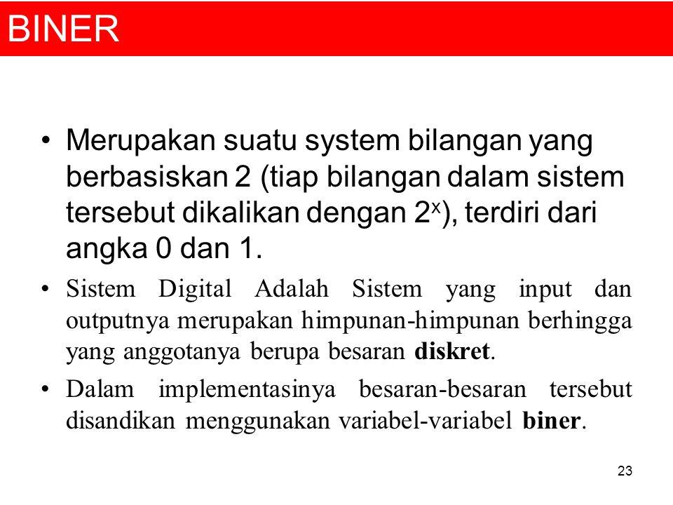 BINER Merupakan suatu system bilangan yang berbasiskan 2 (tiap bilangan dalam sistem tersebut dikalikan dengan 2x), terdiri dari angka 0 dan 1.