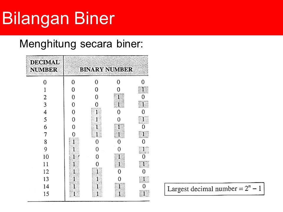 Bilangan Biner Menghitung secara biner:
