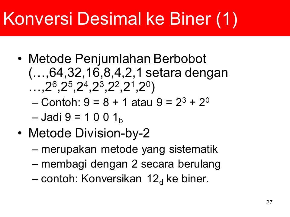Konversi Desimal ke Biner (1)