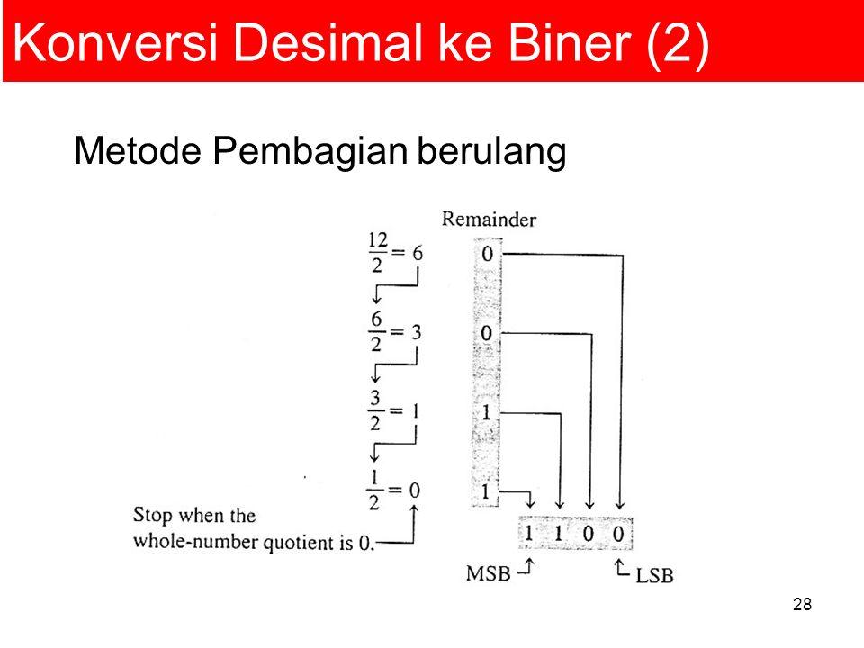 Konversi Desimal ke Biner (2)