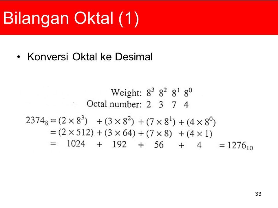 Bilangan Oktal (1) Konversi Oktal ke Desimal