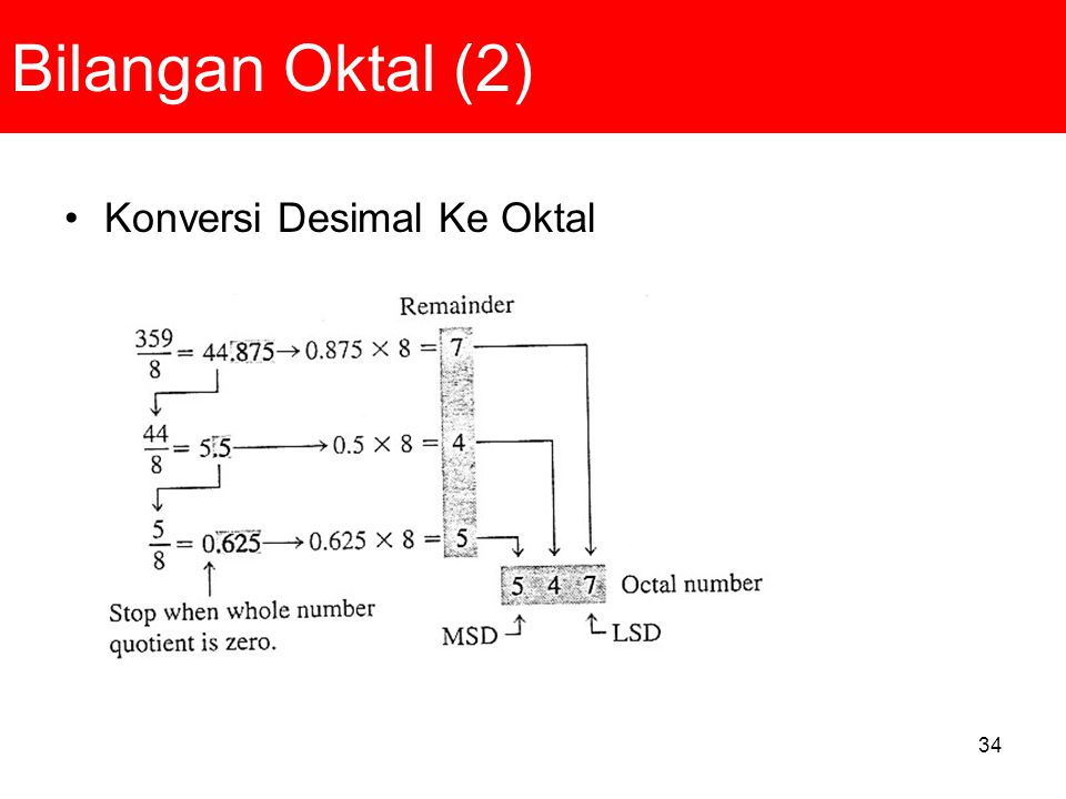 Bilangan Oktal (2) Konversi Desimal Ke Oktal