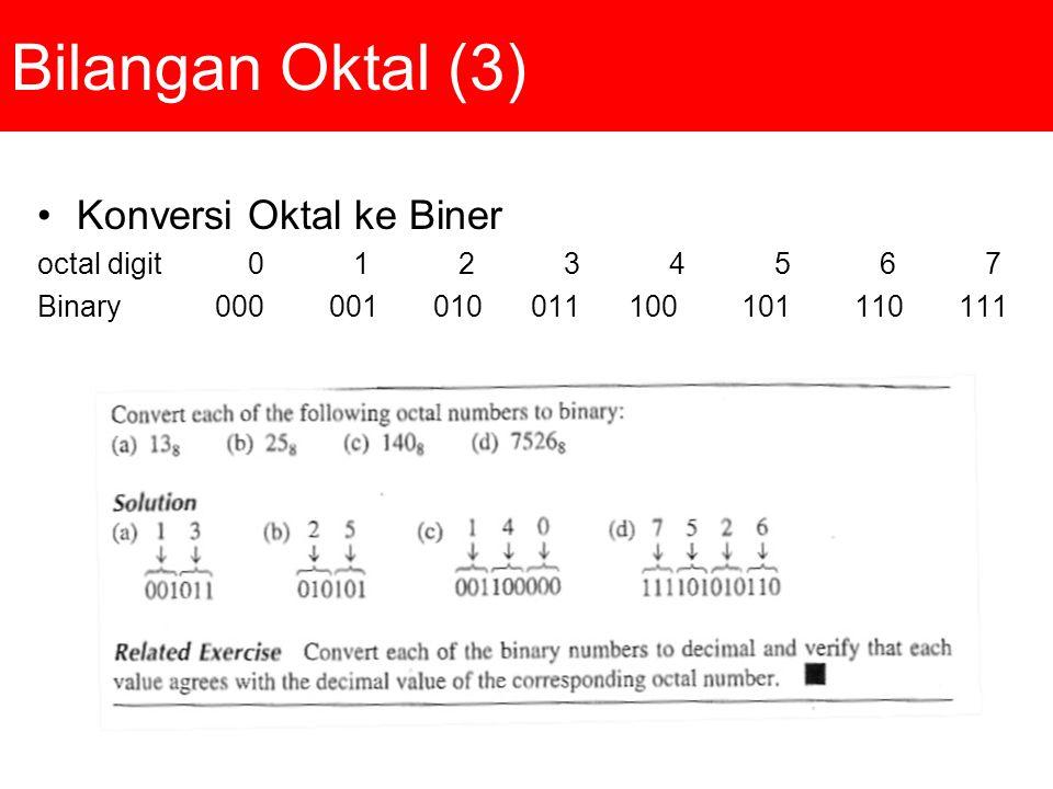 Bilangan Oktal (3) Konversi Oktal ke Biner octal digit 0 1 2 3 4 5 6 7