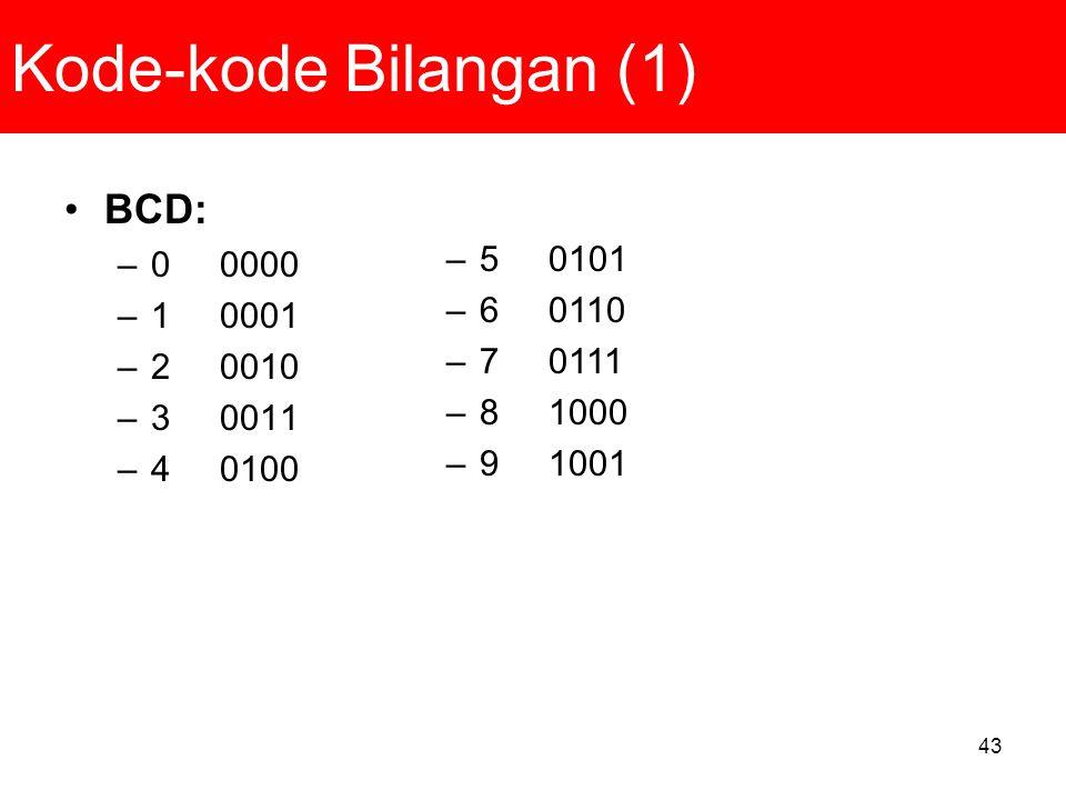 Kode-kode Bilangan (1) BCD: 0 0000 1 0001 5 0101 2 0010 6 0110 3 0011