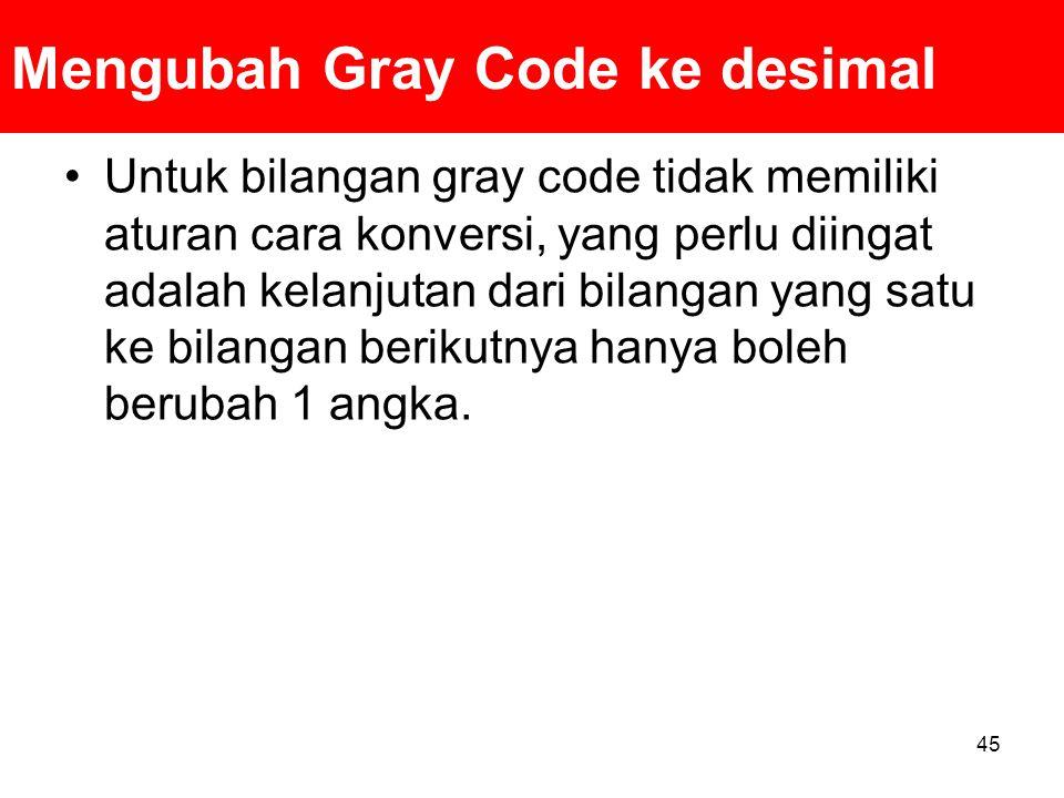 Mengubah Gray Code ke desimal