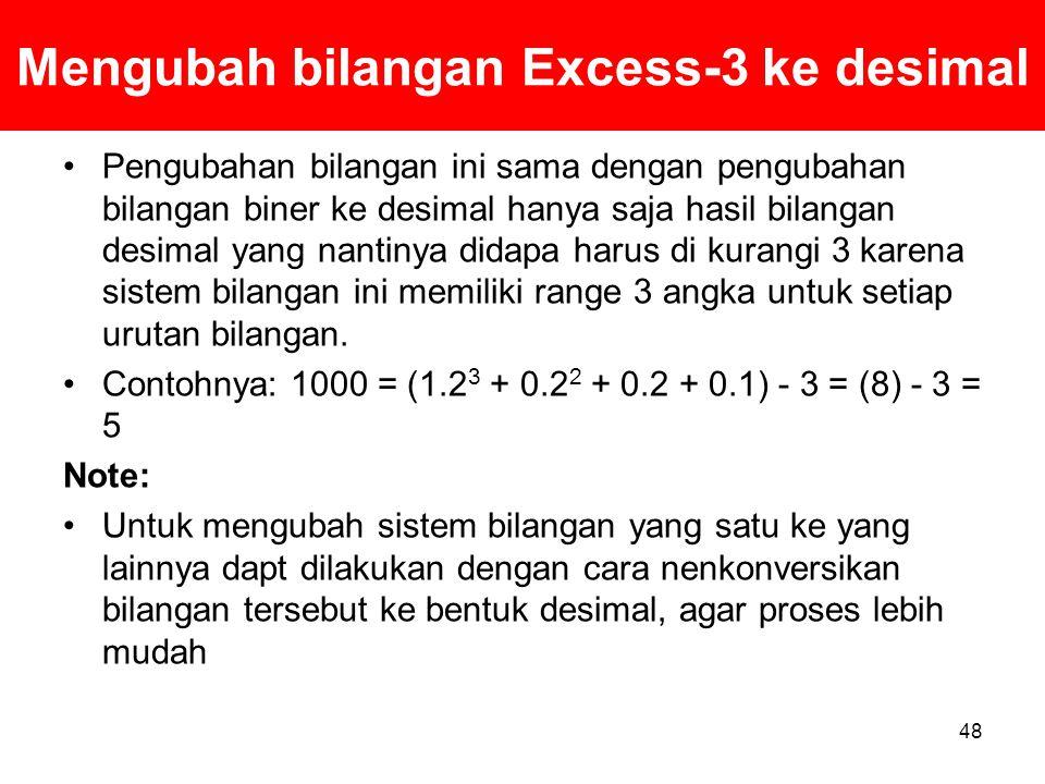 Mengubah bilangan Excess-3 ke desimal