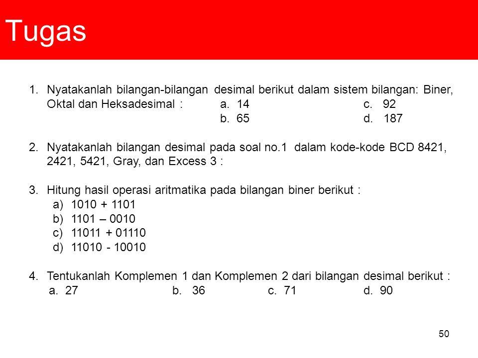 Tugas Nyatakanlah bilangan-bilangan desimal berikut dalam sistem bilangan: Biner, Oktal dan Heksadesimal : a. 14 c. 92.
