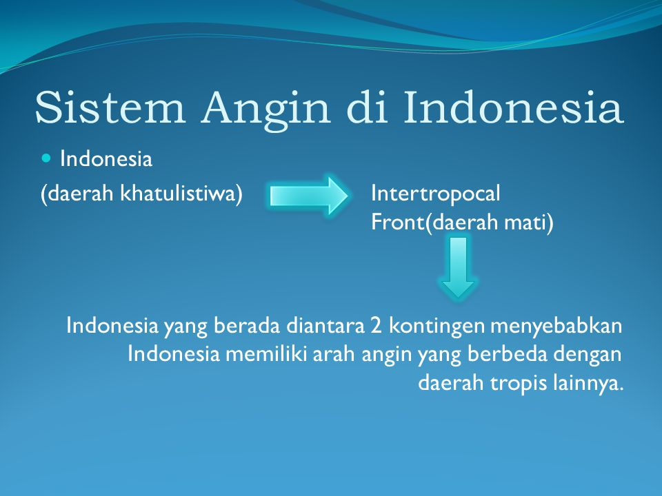 Sistem Angin di Indonesia