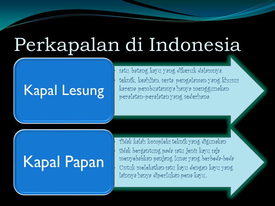 Perkapalan di Indonesia