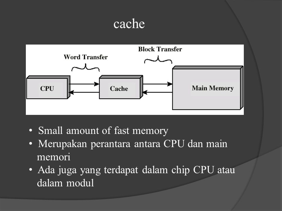 cache Small amount of fast memory