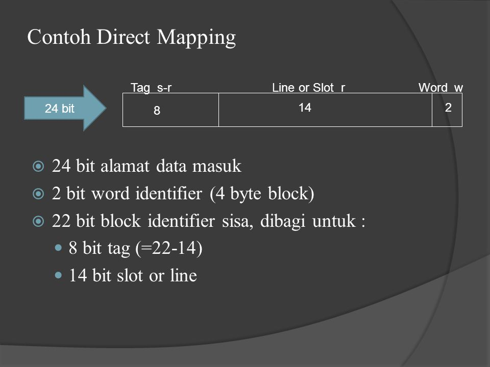 Contoh Direct Mapping 24 bit alamat data masuk