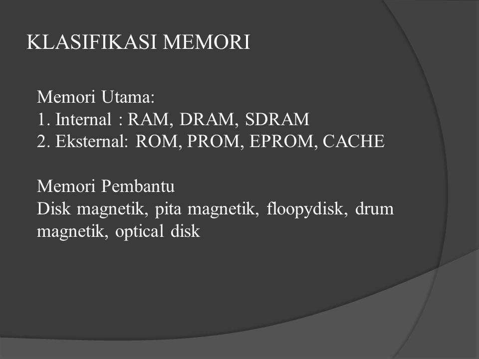 KLASIFIKASI MEMORI Memori Utama: 1. Internal : RAM, DRAM, SDRAM