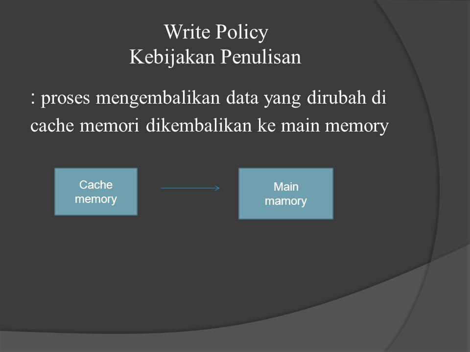Write Policy Kebijakan Penulisan