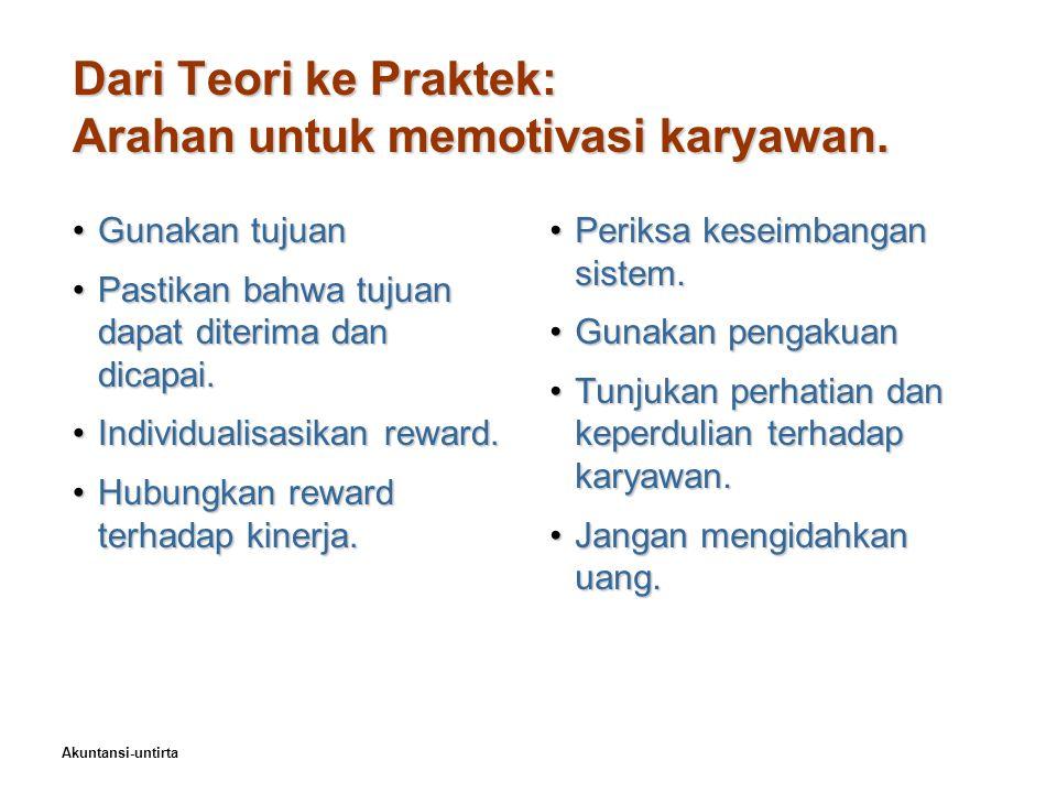 Dari Teori ke Praktek: Arahan untuk memotivasi karyawan.