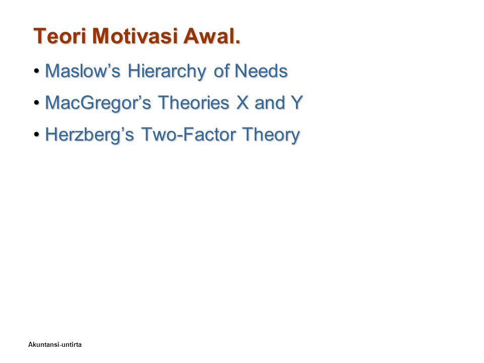 Teori Motivasi Awal. Maslow's Hierarchy of Needs