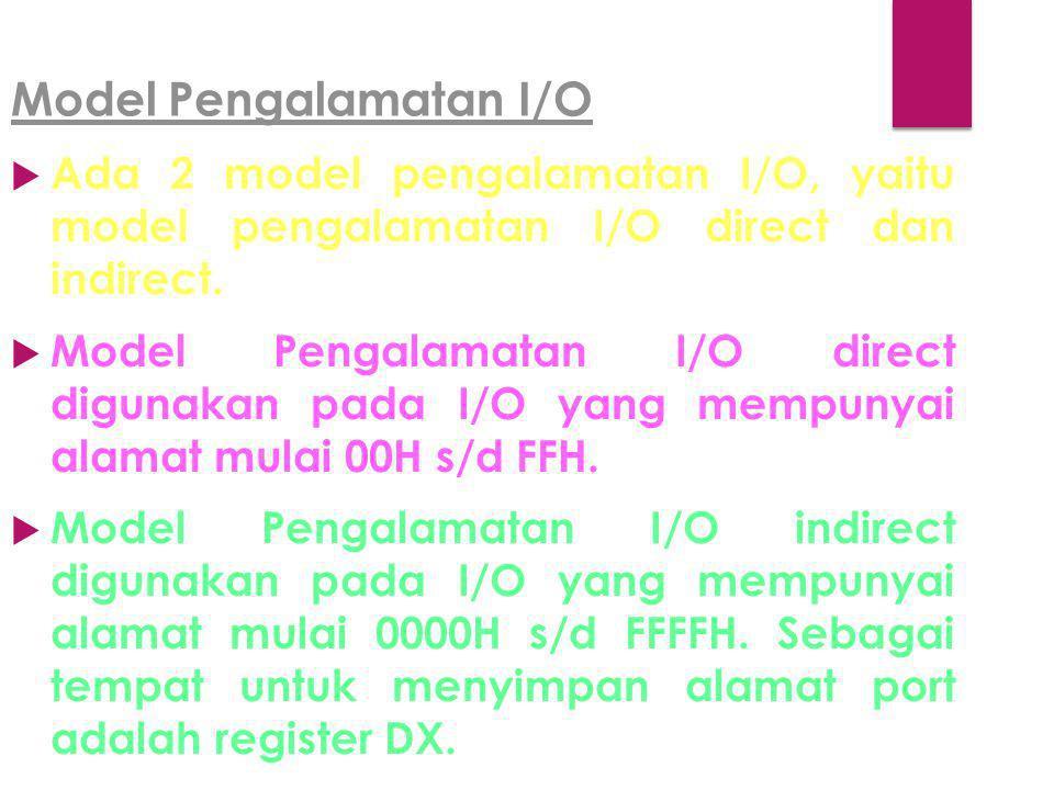 Model Pengalamatan I/O