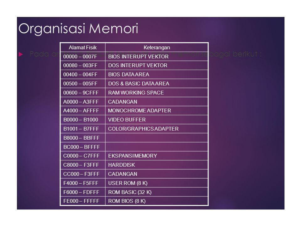 Organisasi Memori Alamat Fisik. Keterangan. 00000 – 0007F. BIOS INTERUPT VEKTOR. 00080 – 003FF.