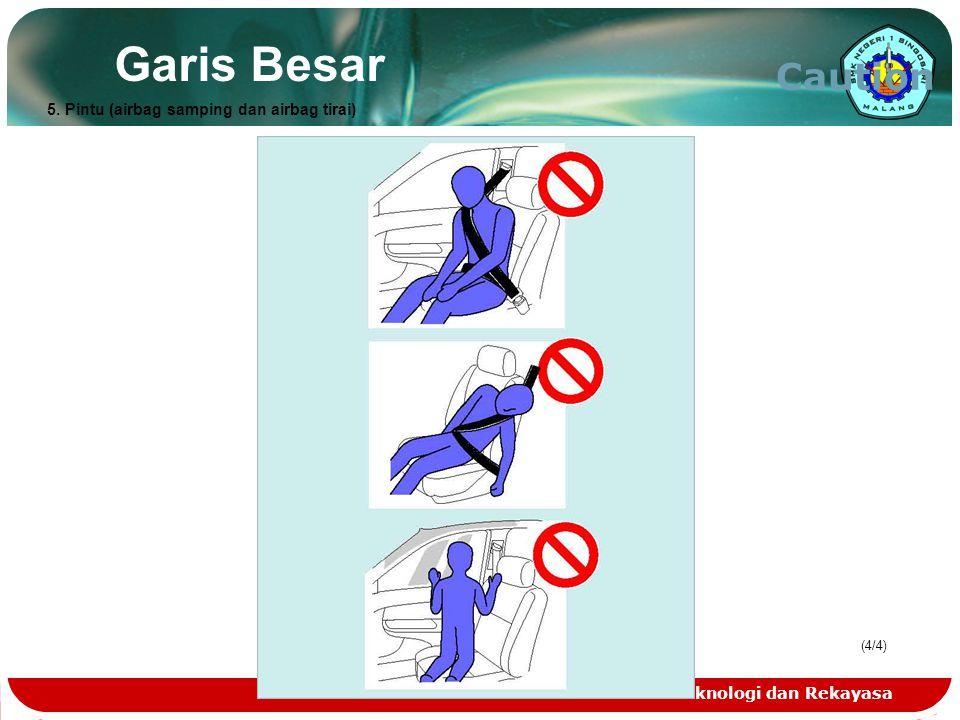 Garis Besar Caution 5. Pintu (airbag samping dan airbag tirai)