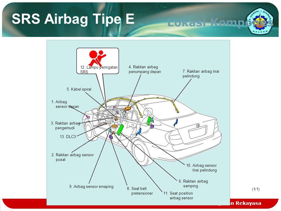 SRS Airbag Tipe E Lokasi Kompones Teknologi dan Rekayasa