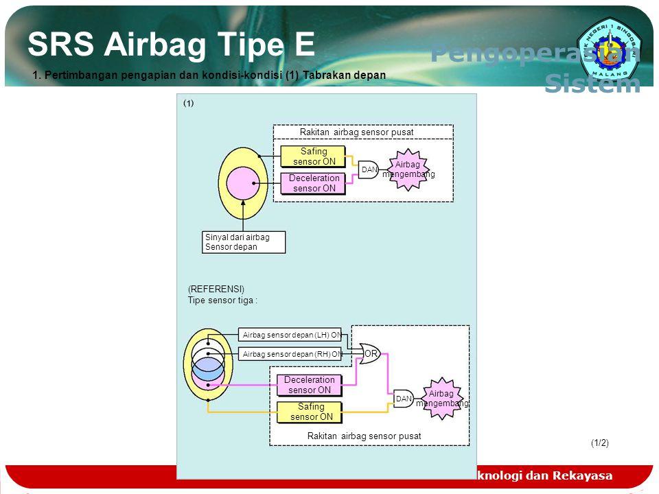 SRS Airbag Tipe E Pengoperasian Sistem