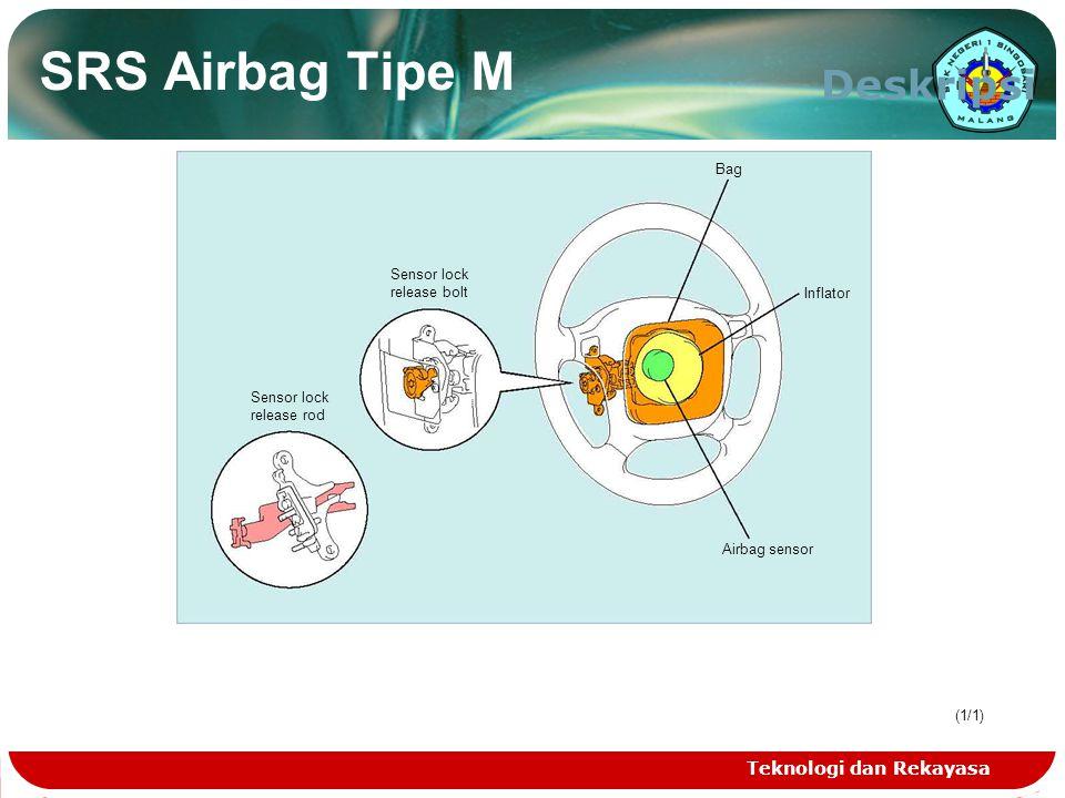 SRS Airbag Tipe M Deskripsi Teknologi dan Rekayasa Bag Sensor lock