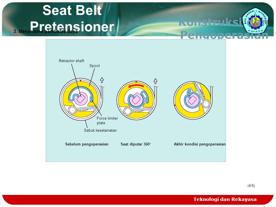 Seat Belt Pretensioner