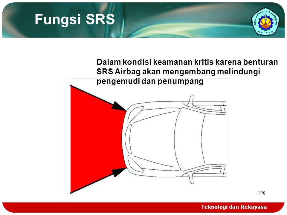 Fungsi SRS Dalam kondisi keamanan kritis karena benturan