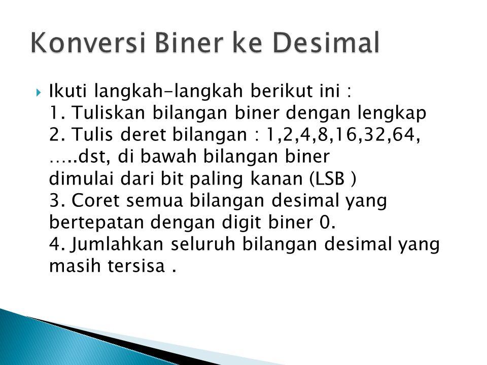 Konversi Biner ke Desimal