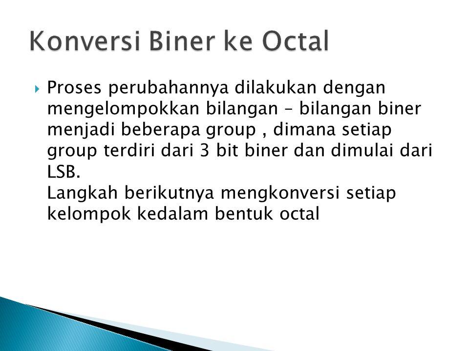 Konversi Biner ke Octal