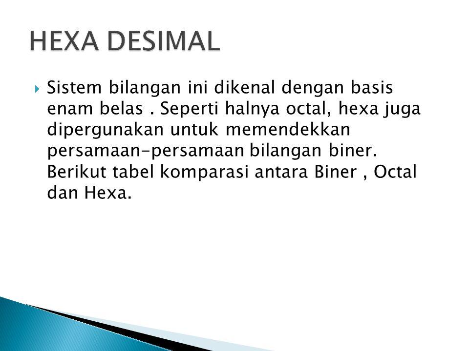 HEXA DESIMAL