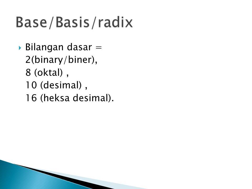Base/Basis/radix Bilangan dasar = 2(binary/biner), 8 (oktal) ,