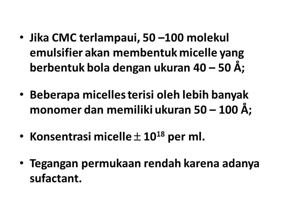 Jika CMC terlampaui, 50 –100 molekul emulsifier akan membentuk micelle yang berbentuk bola dengan ukuran 40 – 50 Å;