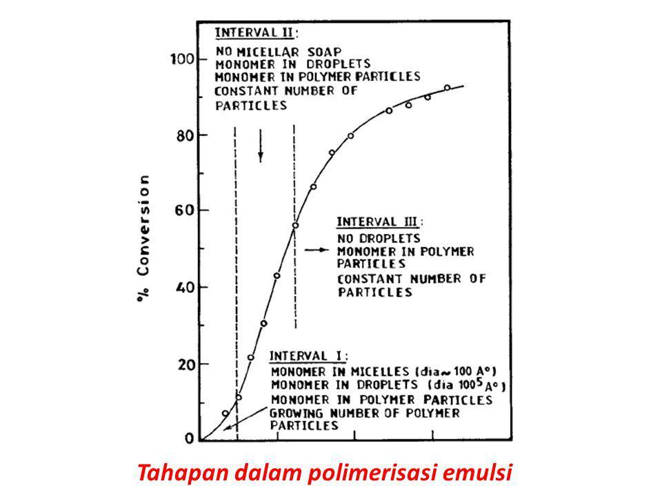 Tahapan dalam polimerisasi emulsi