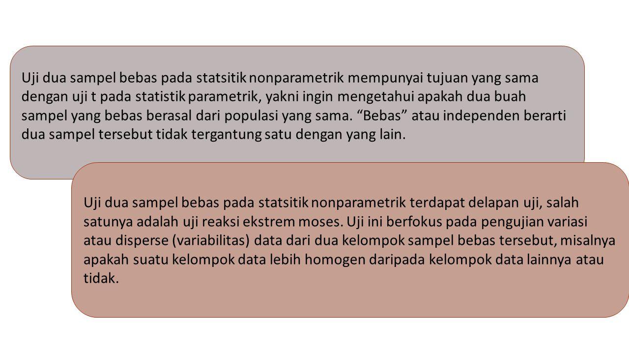 Uji dua sampel bebas pada statsitik nonparametrik mempunyai tujuan yang sama dengan uji t pada statistik parametrik, yakni ingin mengetahui apakah dua buah sampel yang bebas berasal dari populasi yang sama. Bebas atau independen berarti dua sampel tersebut tidak tergantung satu dengan yang lain.