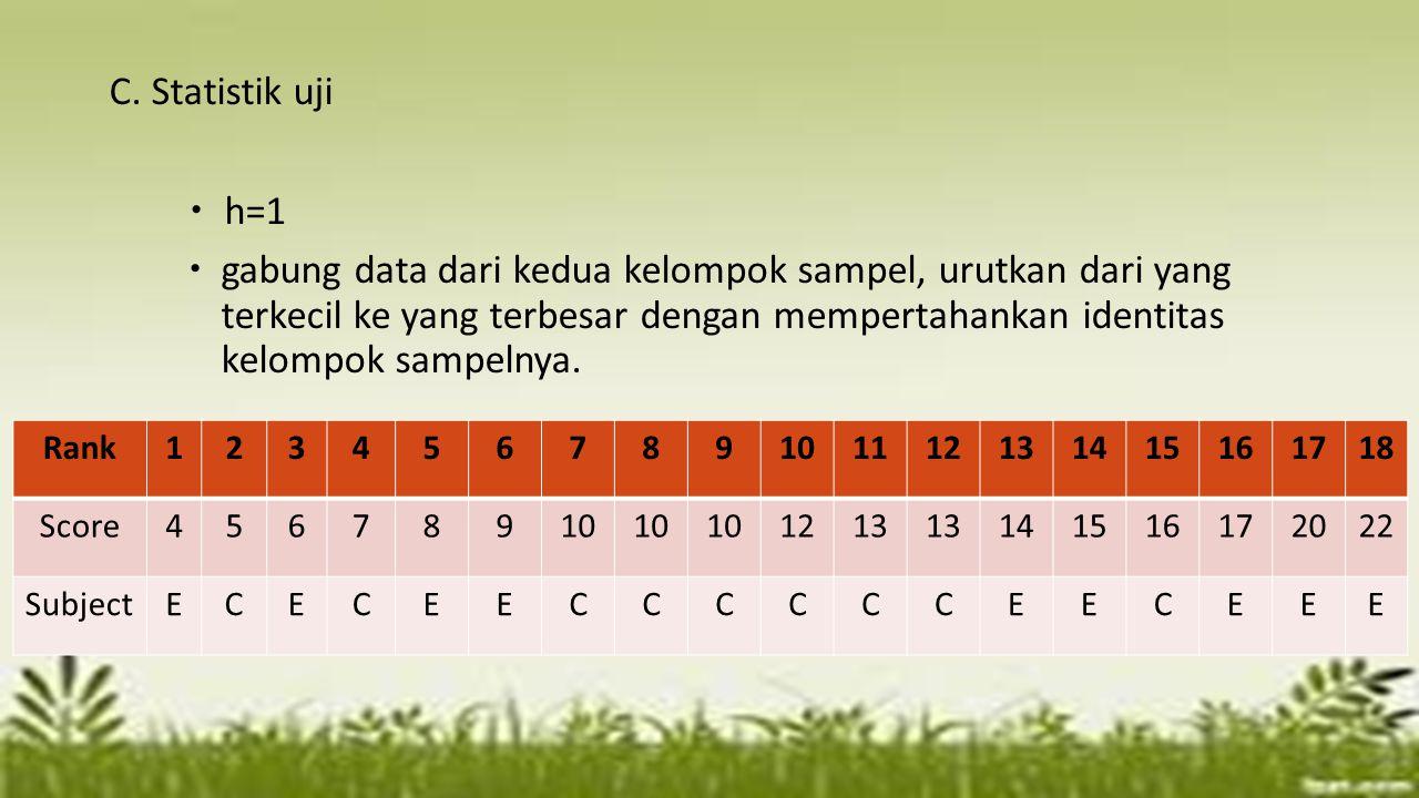 C. Statistik uji h=1.