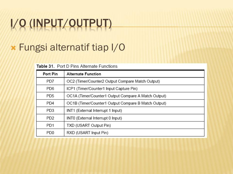 I/O (Input/output) Fungsi alternatif tiap I/O