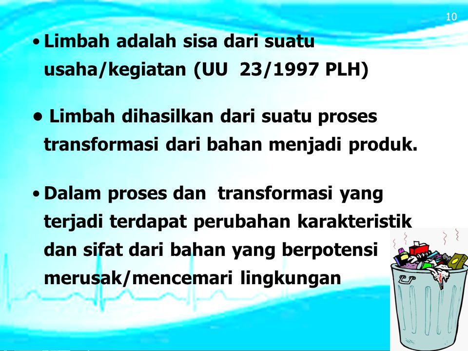 Limbah adalah sisa dari suatu usaha/kegiatan (UU 23/1997 PLH)