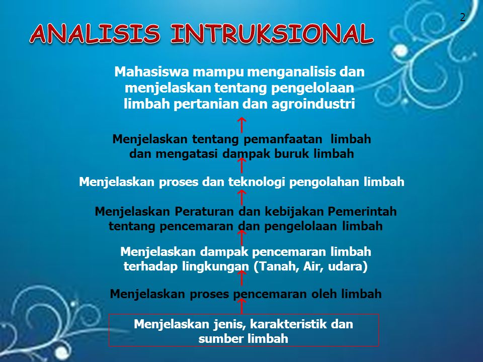ANALISIS INTRUKSIONAL