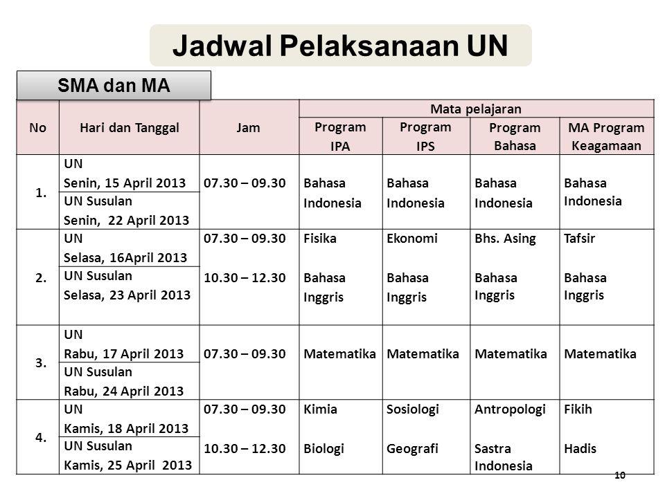 Jadwal Pelaksanaan UN SMA dan MA No Hari dan Tanggal Jam