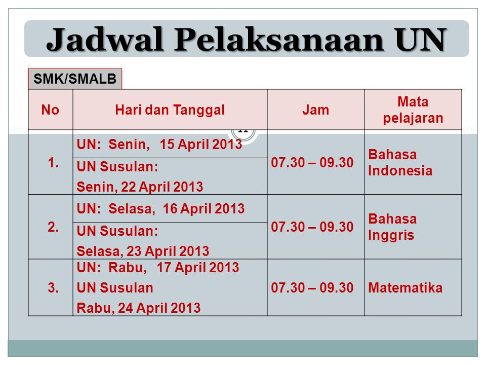 Jadwal Pelaksanaan UN SMK/SMALB No Hari dan Tanggal Jam Mata pelajaran