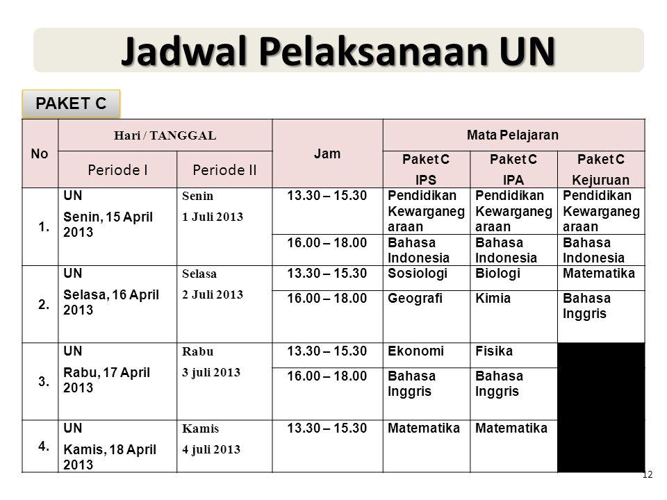 Jadwal Pelaksanaan UN PAKET C Periode I Periode II No Hari / TANGGAL