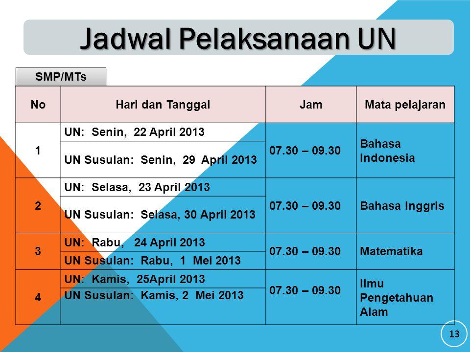 Jadwal Pelaksanaan UN SMP/MTs No Hari dan Tanggal Jam Mata pelajaran 1