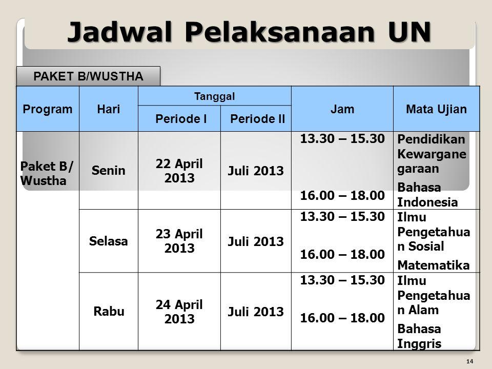 Jadwal Pelaksanaan UN PAKET B/WUSTHA Program Hari Jam Mata Ujian