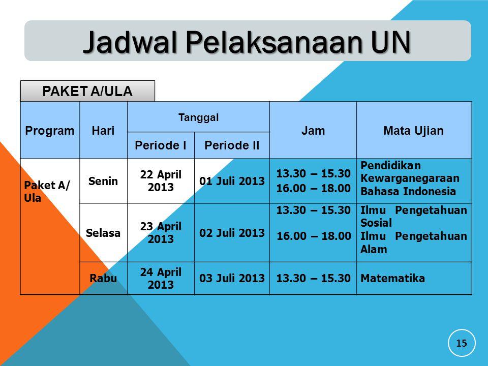 Jadwal Pelaksanaan UN PAKET A/ULA Program Hari Jam Mata Ujian