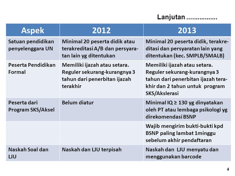 Lanjutan ................. Aspek. 2012. 2013. Satuan pendidikan penyelenggara UN.