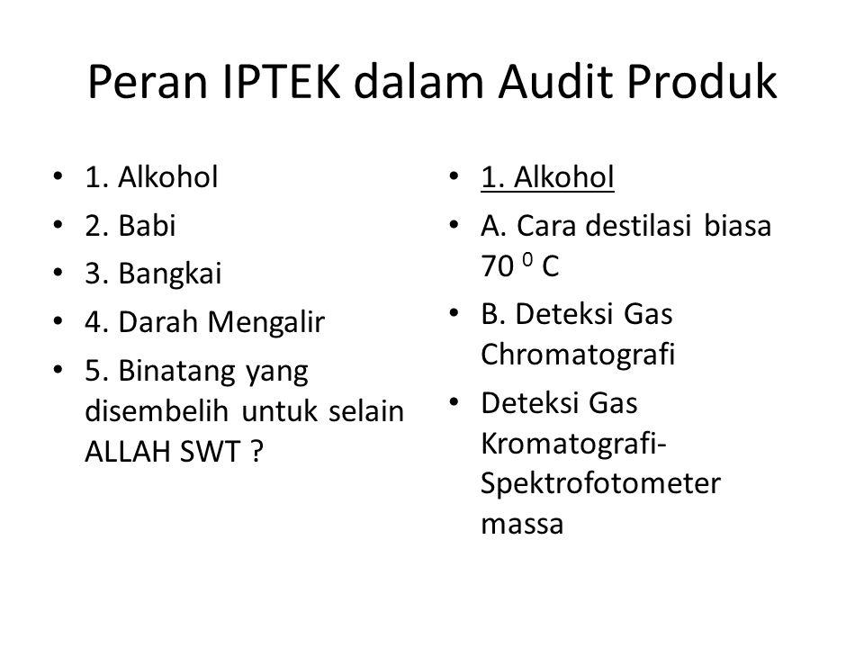Peran IPTEK dalam Audit Produk